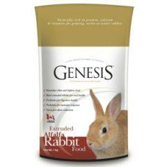 加拿大Genesis 創世紀成兔飼料 1Kg [期限2018-10-27]